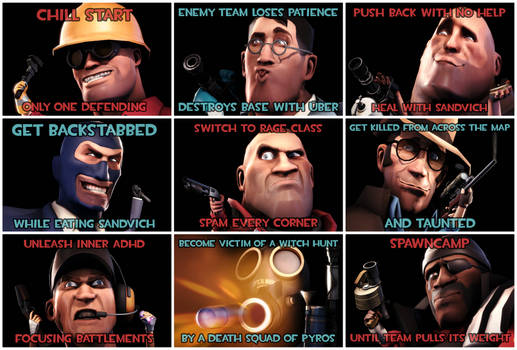How a round of TF2 works