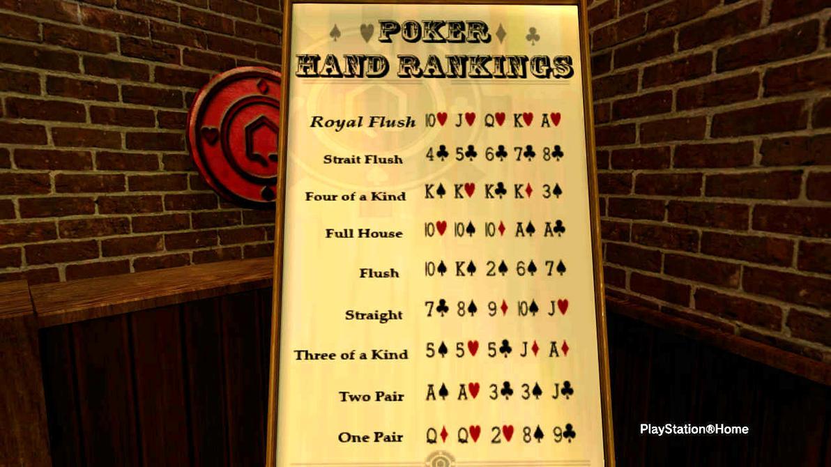buy in poker rules