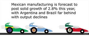 Latin America Manufacturing Graphic