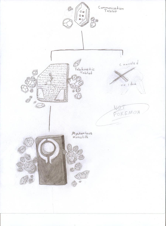 Generalien Communication Tablet 1 of 1 by Scrafty112