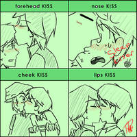 NoCo kiss Meme equals WIN by Twinkel13