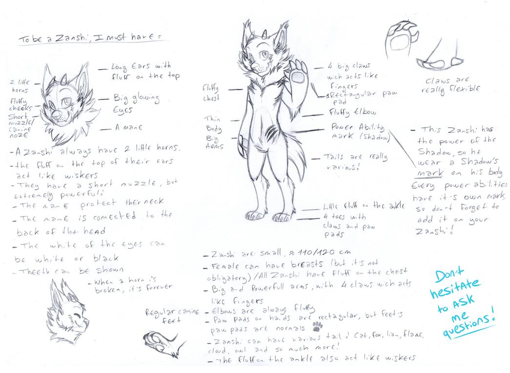 Zanshi anatomy guide ! by SMASH-ii