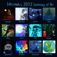 2013 Summary of Art by Hanna-Cepeda