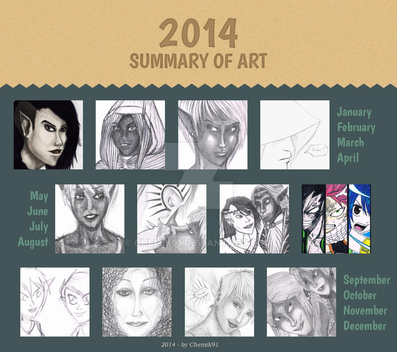 2014 - Summary of Art by Chemik91
