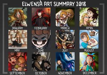 Elwensa Art Summary 2018 by Elwensa