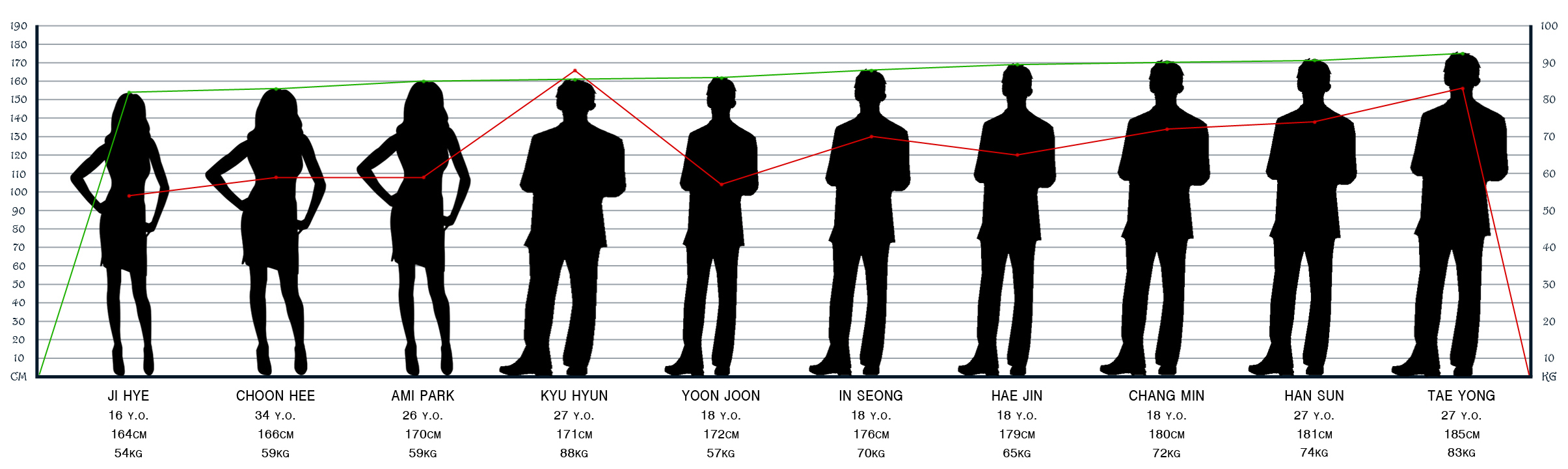 Scale Ssaem Chriswillar Titan Character Height Weights