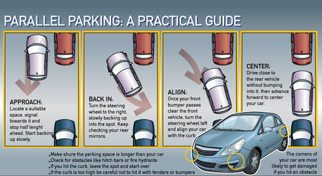 How to park. An infographic.