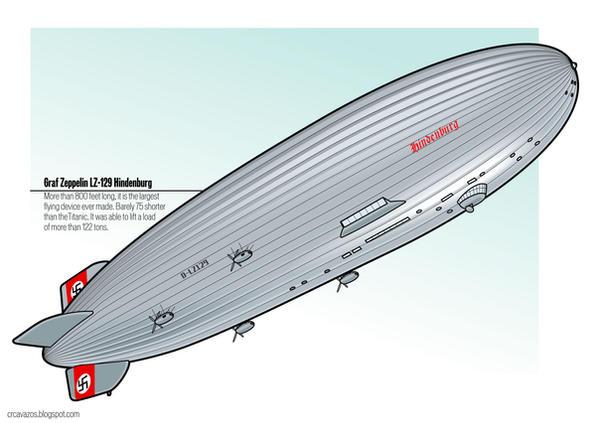 Hindenburg by CRCavazos
