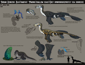 Blu Species Redesign Refsheet by Avian-king