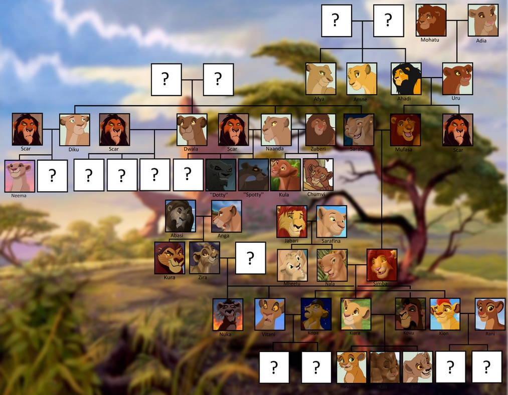 The Lion King Family Tree My Version By Shadeila On Deviantart