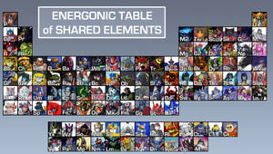 Energonic Table of Elements