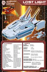 Transformers Planetary Bio: Lost Light