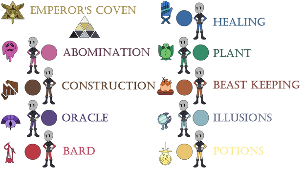 The Owl House Covens/Tracks Colors