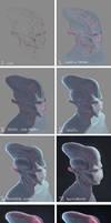 Alien process