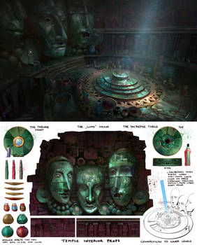 Enviroment challange - Temple of blood