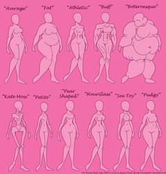 Female Body Type Chart vr 2.0