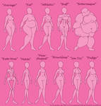 Female Body Type Chart vr 2.0