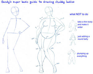 Chubby Lady cheat sheet