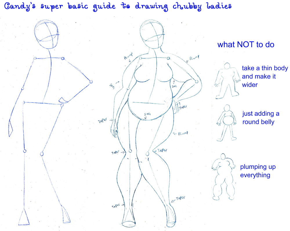Chubby lady cheat sheet by candy2021 on deviantart for How to draw a body tumblr