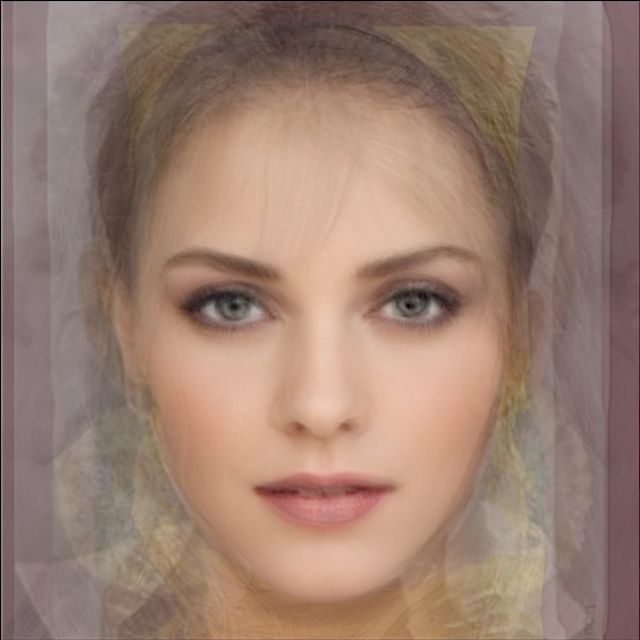 Dutch ancestry facial features