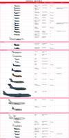 Sakura Imperial Air Force (WIP)