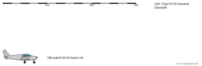 FD Scale Piper Cherokee