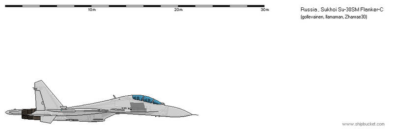 FD Scale Su-30SM