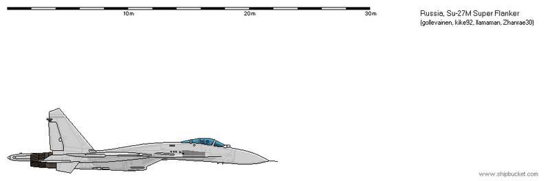 FD Scale Su-27M