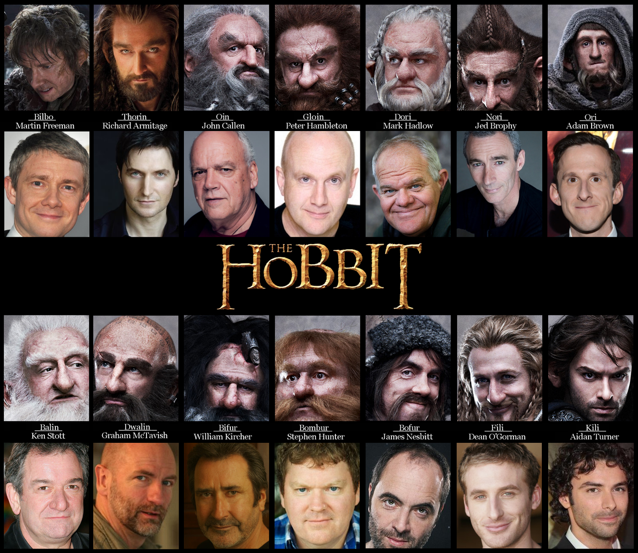 Hobbit: Learn The Cast by Kumama