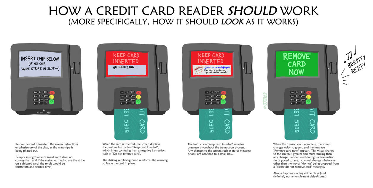 How a credit card reader SHOULD work by KTurtle