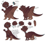 [Species Concepts] Potion Sippers