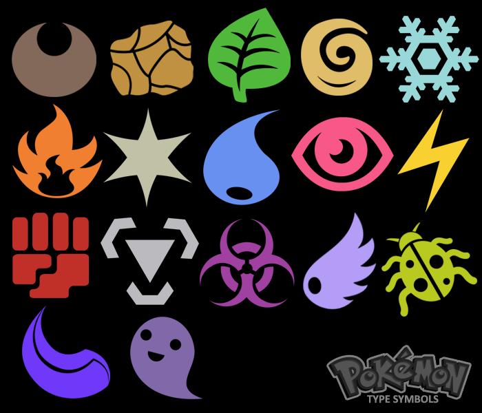 Pokemon Type Symbols By Tanij On Deviantart