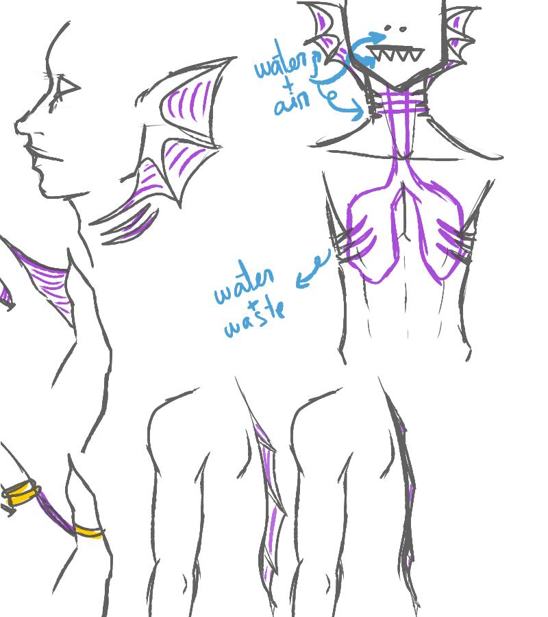 troll anatomy by cuteneko on deviantart
