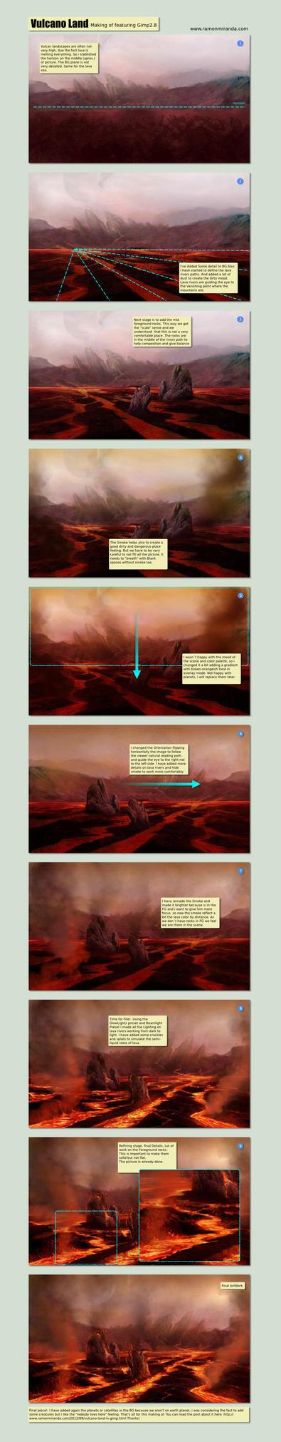 Vulcano Land Making of by TheShock