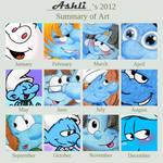 2012 Art Summary of SMURFS!!