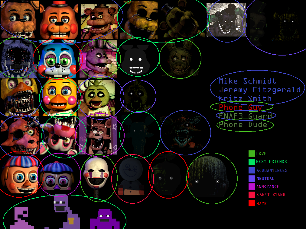 Fnaf Love And Hate Chart by theshadowpony357
