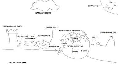 Waa-literature rough travel map