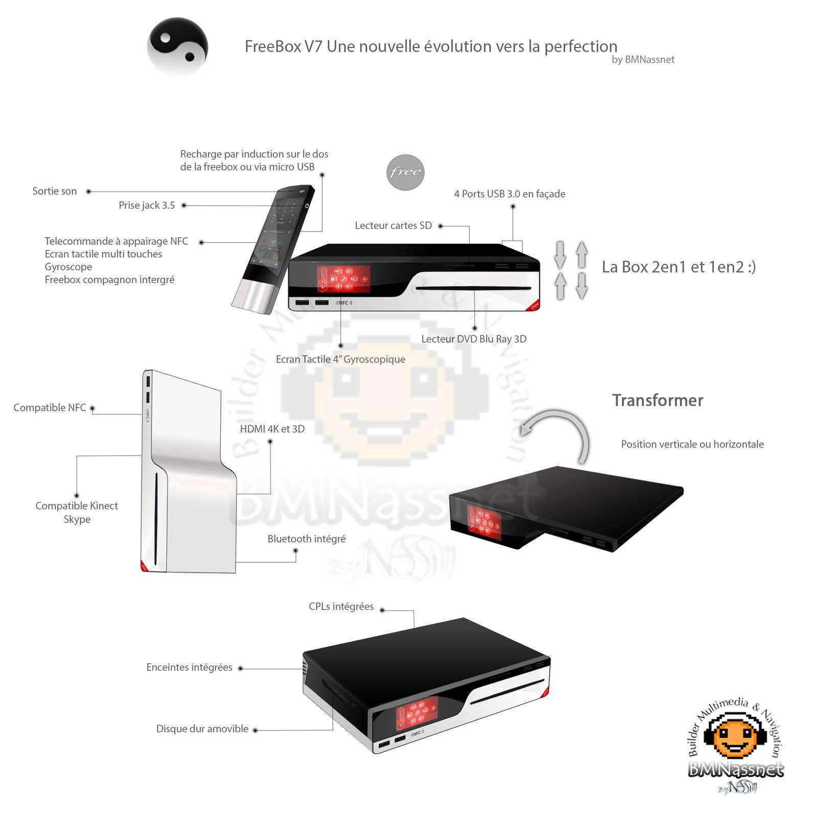 Freebox V7 concept by Vigasse