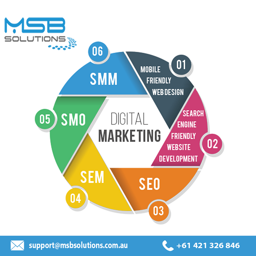 Msb solutions Web and Digital Marketing Company by msbsolution on