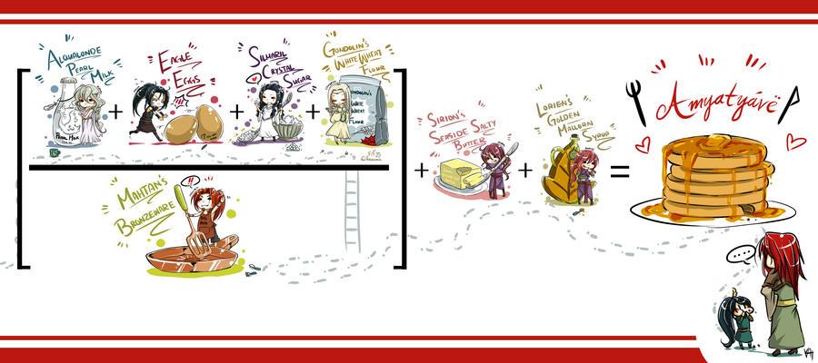 Noldorin Pancake Equation by kittykatkanie