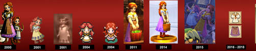 Malon's Zelda History by earthbouds