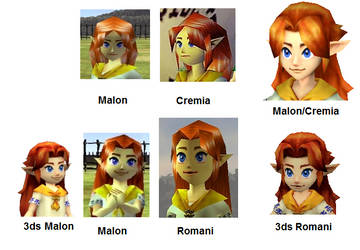 Difference between Malon Romani and Cremia by earthbouds