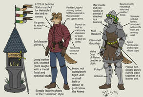 Heinrich Outfit Reference by SouthpawLynx