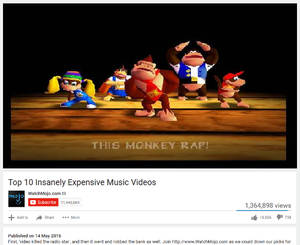 Top 10 Insanely Expensive Music Videos