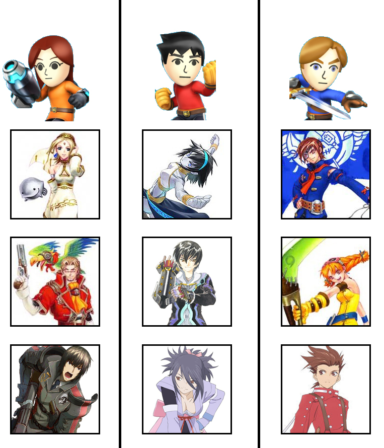 mii_fighter_meme__sega_and_namco_rpgs__by_hulkgamer d7rkygk mii fighter meme (sega and namco rpgs) by hulkgamer on deviantart