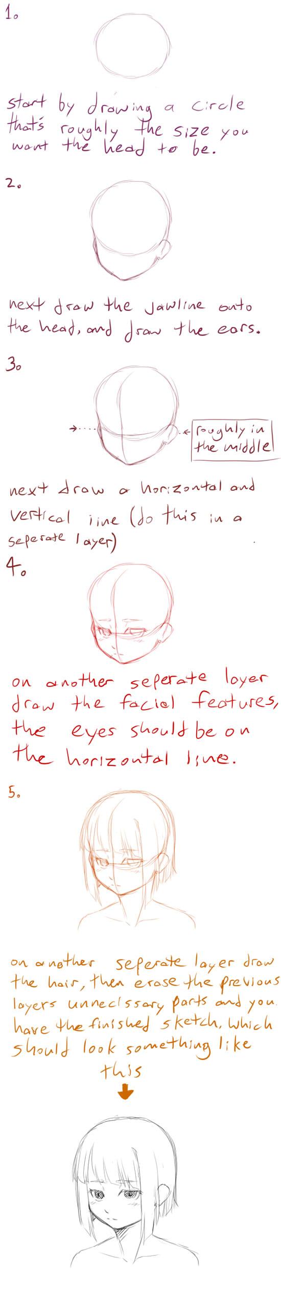 manga style faces: tutorial 1