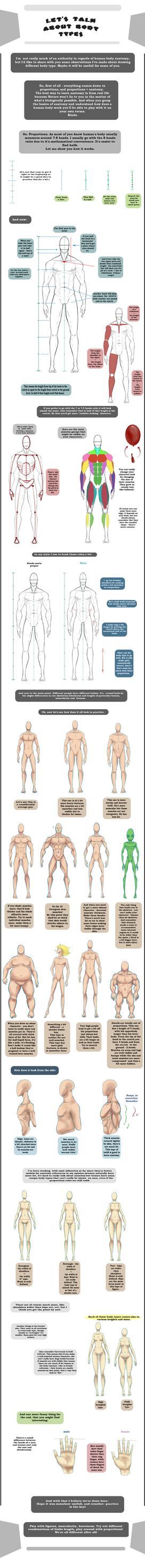 Body Types tutorial by Antarija