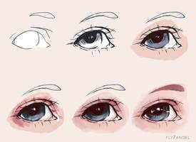 Eye Practice 011214