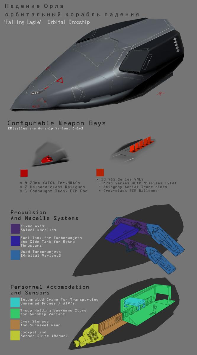Falling Eagle class Dropship by H3KATE