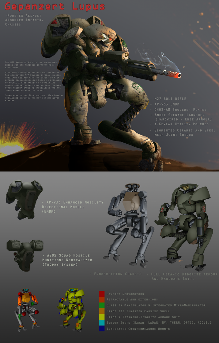 Gepanzert Lupus - Mecha Design by H3KATE